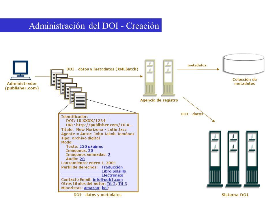 Administración del DOI - Creación Administrador (publisher.com) Identificador: DOI: 10.XXXX/1234 URL: http://publisher.com/10.X... Título: New Horizon