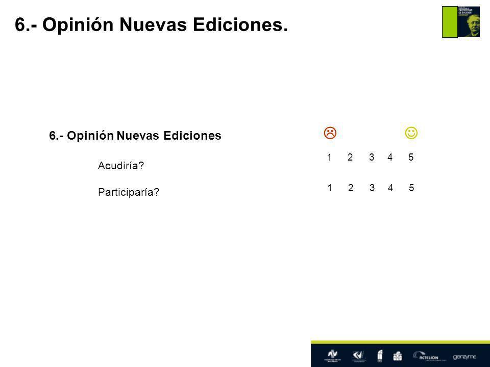 6.- Opinión Nuevas Ediciones Acudiría? Participaría? 6.- Opinión Nuevas Ediciones. 1 2 3 4 5