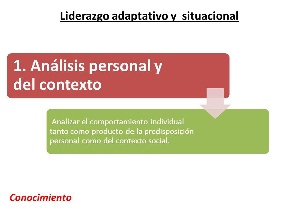 1. Análisis personal y del contexto Analizar el comportamiento individual tanto como producto de la predisposición personal como del contexto social.