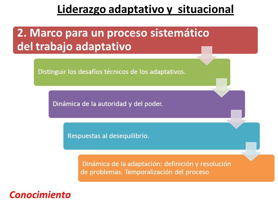 2. Marco para un proceso sistemático del trabajo adaptativo Distinguir los desafíos técnicos de los adaptativos. Dinámica de la autoridad y del poder.