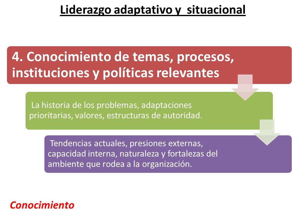 4. Conocimiento de temas, procesos, instituciones y políticas relevantes La historia de los problemas, adaptaciones prioritarias, valores, estructuras
