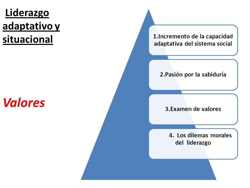 Liderazgo adaptativo y situacional Valores 1.Incremento de la capacidad adaptativa del sistema social 2.Pasión por la sabiduría3.Examen de valores 4.
