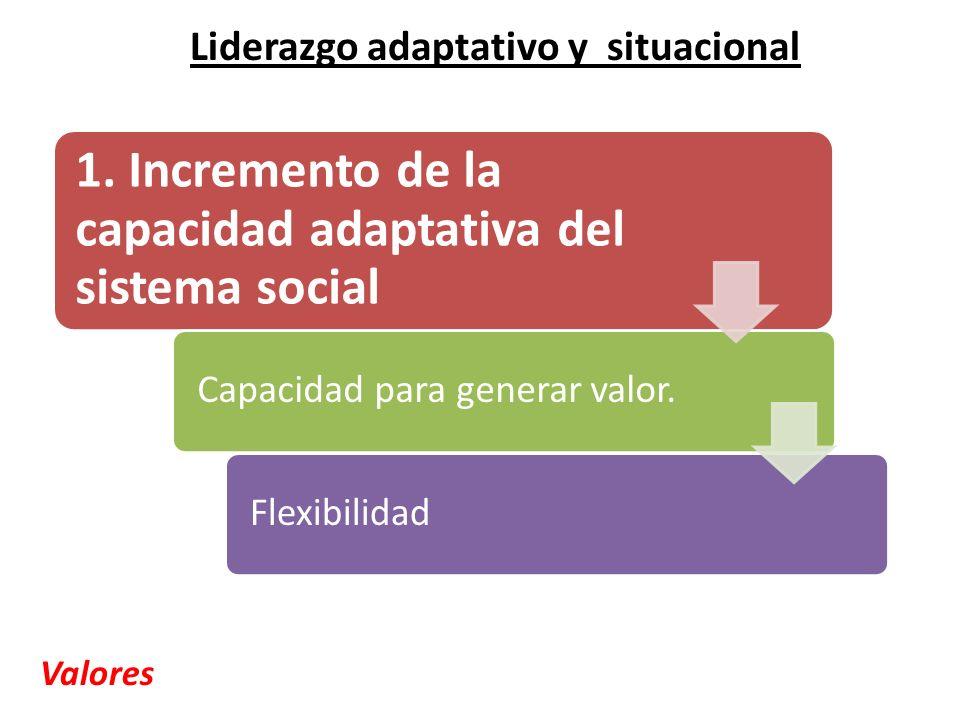 1. Incremento de la capacidad adaptativa del sistema social Capacidad para generar valor. Flexibilidad Liderazgo adaptativo y situacional Valores