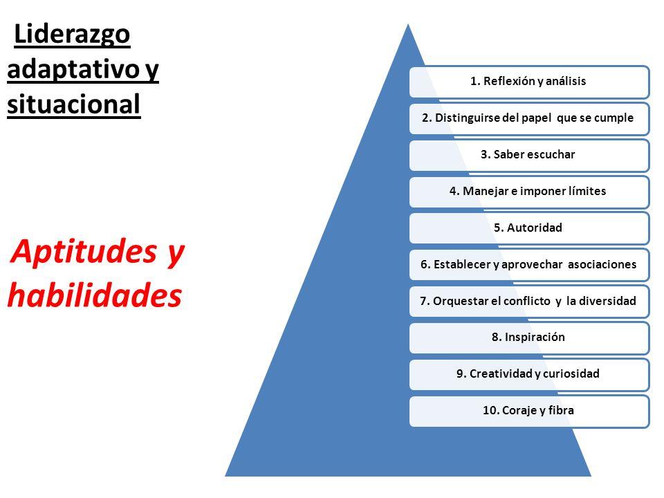 Liderazgo adaptativo y situacional Aptitudes y habilidades 1. Reflexión y análisis2. Distinguirse del papel que se cumple3. Saber escuchar4. Manejar e