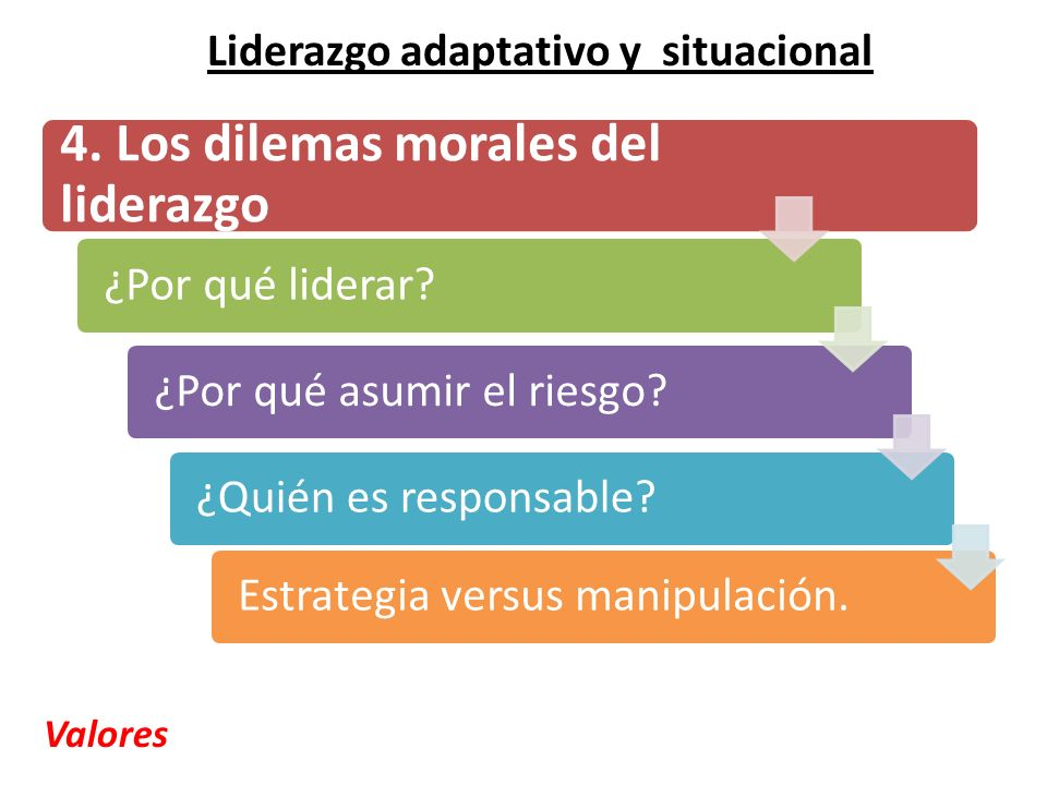 4. Los dilemas morales del liderazgo ¿Por qué liderar? ¿Por qué asumir el riesgo? ¿Quién es responsable? Estrategia versus manipulación. Liderazgo ada