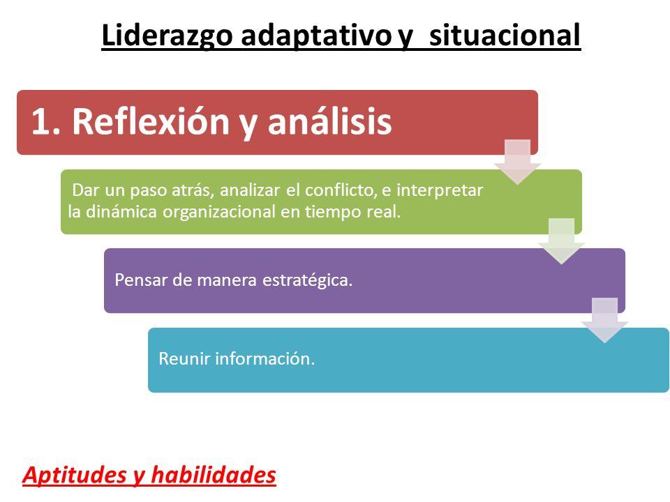 1. Reflexión y análisis Dar un paso atrás, analizar el conflicto, e interpretar la dinámica organizacional en tiempo real. Pensar de manera estratégic