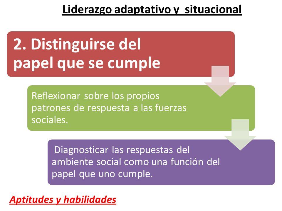 2. Distinguirse del papel que se cumple Reflexionar sobre los propios patrones de respuesta a las fuerzas sociales. Diagnosticar las respuestas del am