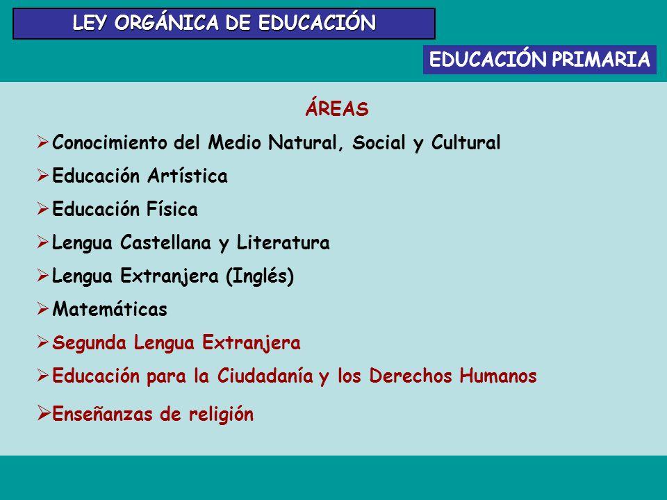 EDUCACIÓN PRIMARIA ÁREAS Conocimiento del Medio Natural, Social y Cultural Educación Artística Educación Física Lengua Castellana y Literatura Lengua