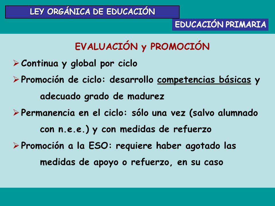 EDUCACIÓN PRIMARIA EVALUACIÓN y PROMOCIÓN Continua y global por ciclo Promoción de ciclo: desarrollo competencias básicas y adecuado grado de madurez