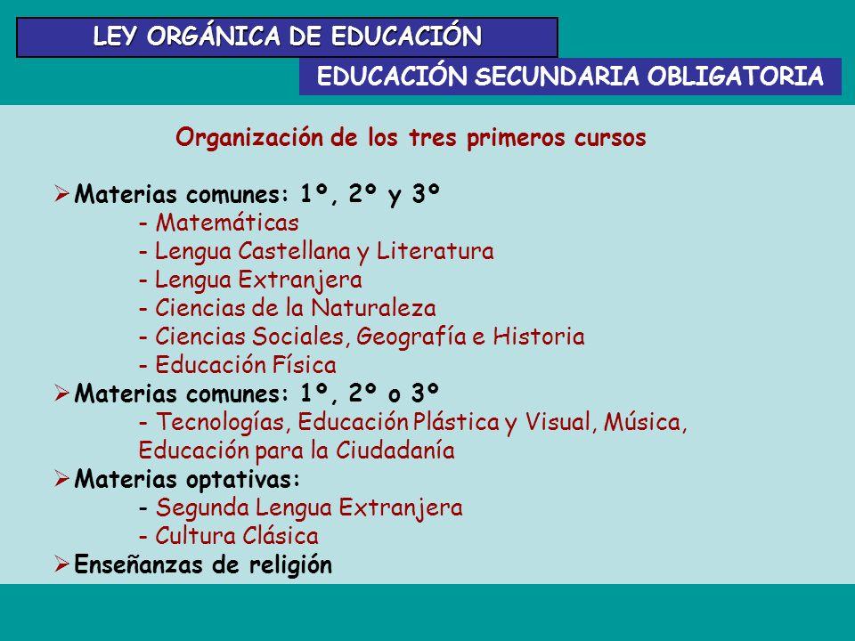 EDUCACIÓN SECUNDARIA OBLIGATORIA LEY ORGÁNICA DE EDUCACIÓN Organización de los tres primeros cursos Materias comunes: 1º, 2º y 3º - Matemáticas - Leng
