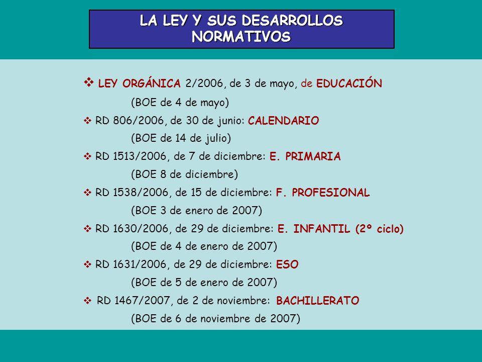 LEY ORGÁNICA 2/2006, de 3 de mayo, de EDUCACIÓN (BOE de 4 de mayo) RD 806/2006, de 30 de junio: CALENDARIO (BOE de 14 de julio) RD 1513/2006, de 7 de