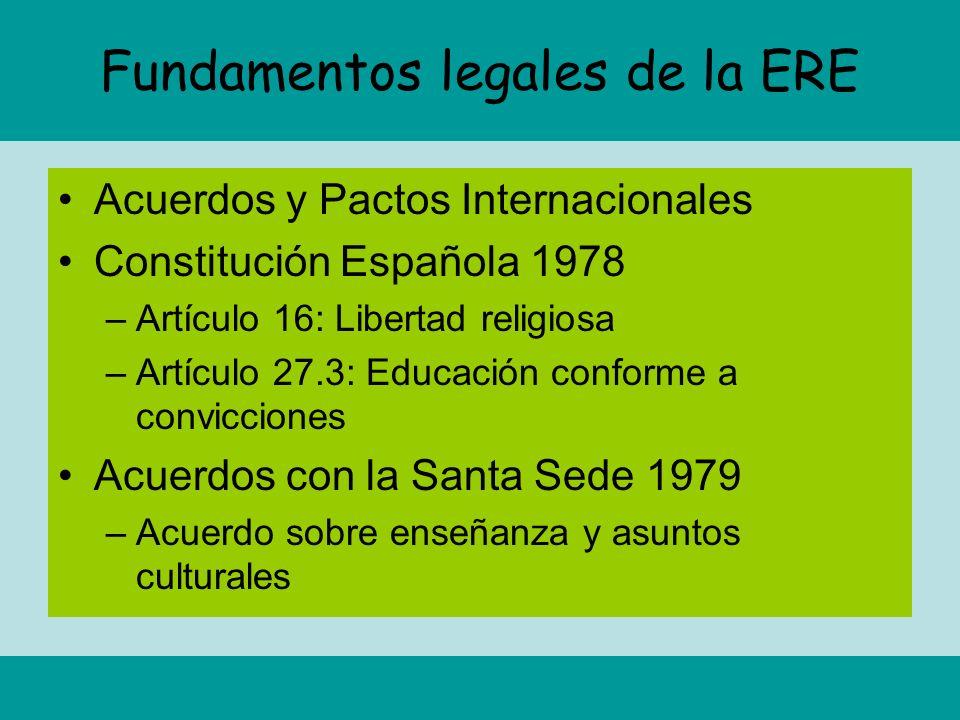 Acuerdos y Pactos Internacionales Constitución Española 1978 –Artículo 16: Libertad religiosa –Artículo 27.3: Educación conforme a convicciones Acuerd