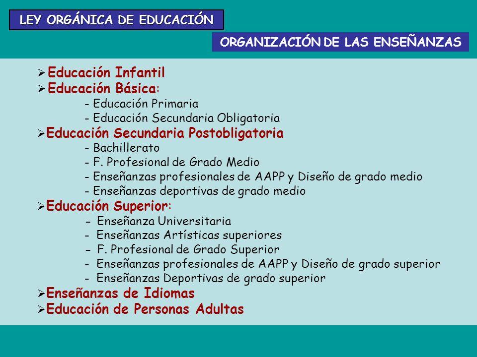 ORGANIZACIÓN DE LAS ENSEÑANZAS Educación Infantil Educación Básica: - Educación Primaria - Educación Secundaria Obligatoria Educación Secundaria Posto