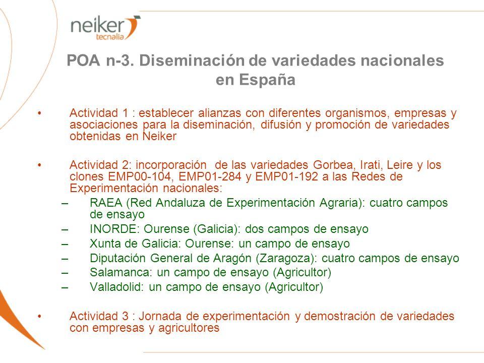 POA n-3. Diseminación de variedades nacionales en España Actividad 1 : establecer alianzas con diferentes organismos, empresas y asociaciones para la