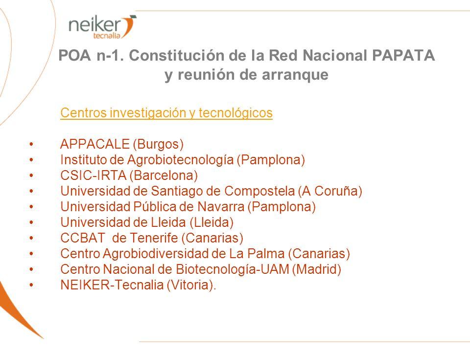 POA n-1. Constitución de la Red Nacional PAPATA y reunión de arranque Centros investigación y tecnológicos APPACALE (Burgos) Instituto de Agrobiotecno