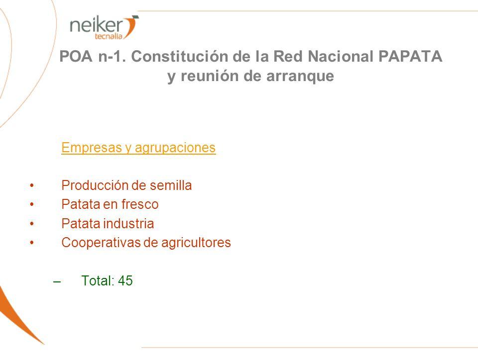 POA n-1. Constitución de la Red Nacional PAPATA y reunión de arranque Empresas y agrupaciones Producción de semilla Patata en fresco Patata industria