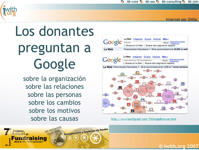 Los donantes preguntan a Google sobre la organización sobre las relaciones sobre las personas sobre los cambios sobre los motivos sobre las causas http://www.touchgraph.com/TGGoogleBrowser.html