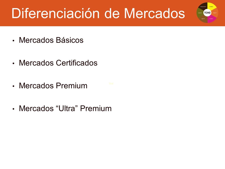 Text Mercados Básicos Mercados Certificados Mercados Premium Mercados Ultra Premium Diferenciación de Mercados