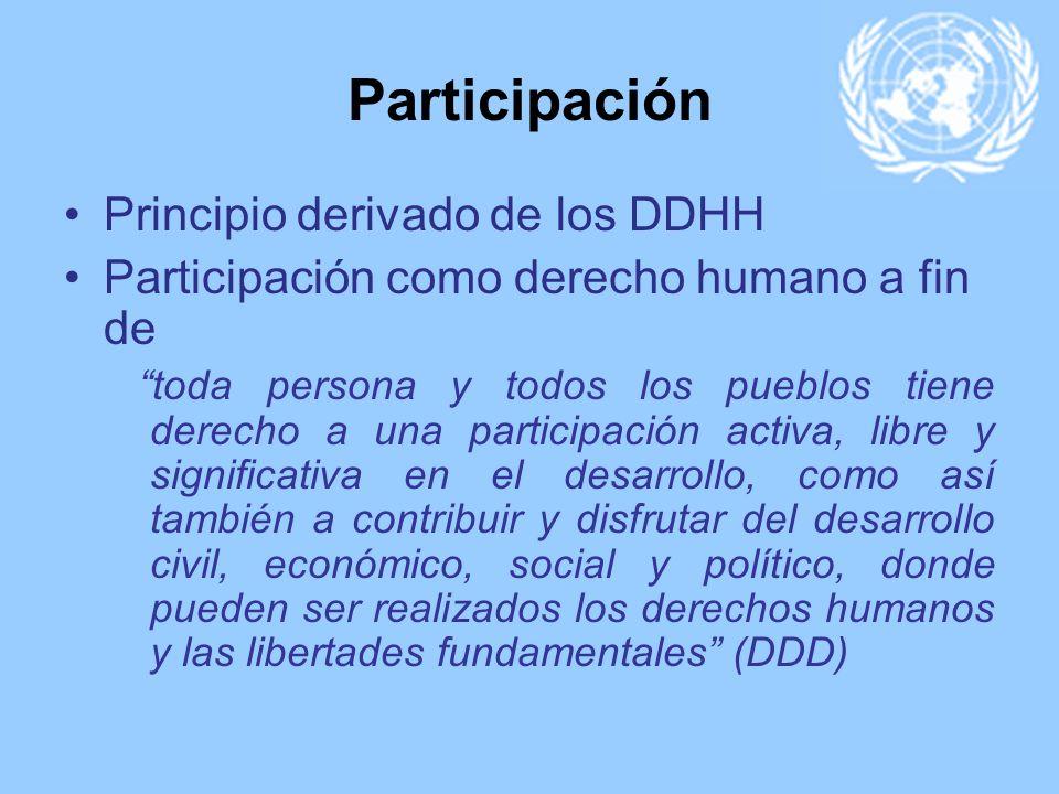 Participación Principio derivado de los DDHH Participación como derecho humano a fin de toda persona y todos los pueblos tiene derecho a una participa