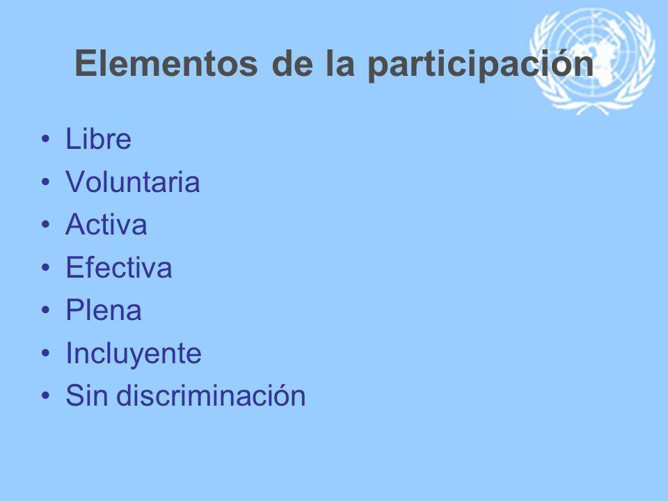 Elementos de la participación Libre Voluntaria Activa Efectiva Plena Incluyente Sin discriminación