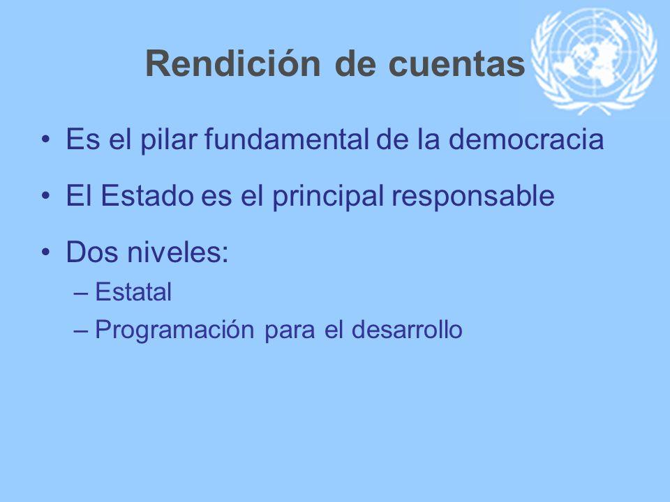 Rendición de cuentas Es el pilar fundamental de la democracia El Estado es el principal responsable Dos niveles: –Estatal –Programación para el desarr