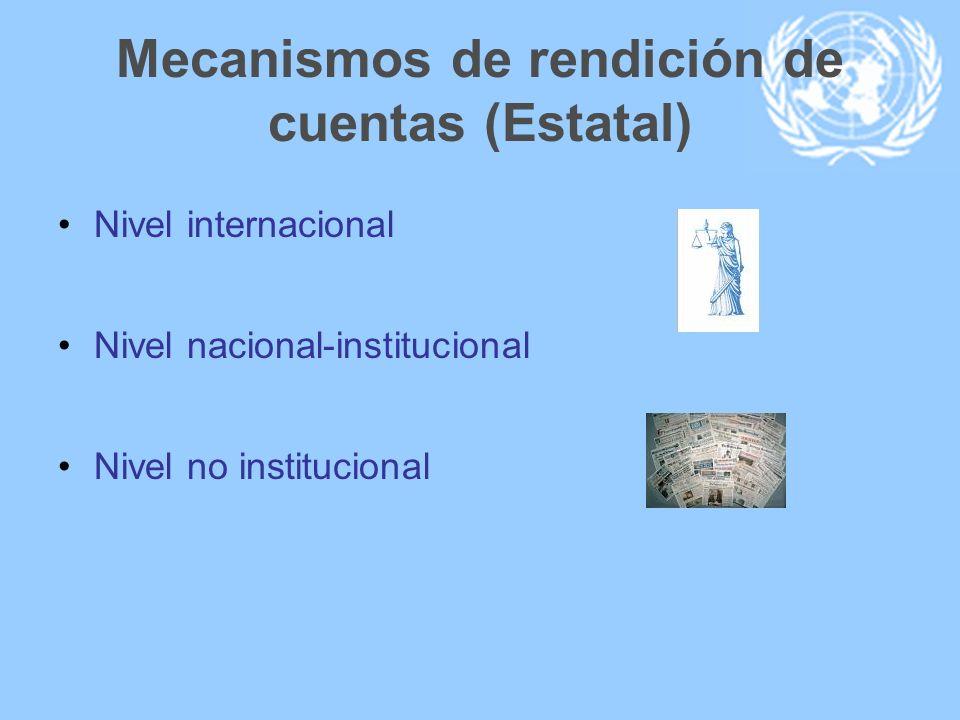 Mecanismos de rendición de cuentas (Estatal) Nivel internacional Nivel nacional-institucional Nivel no institucional