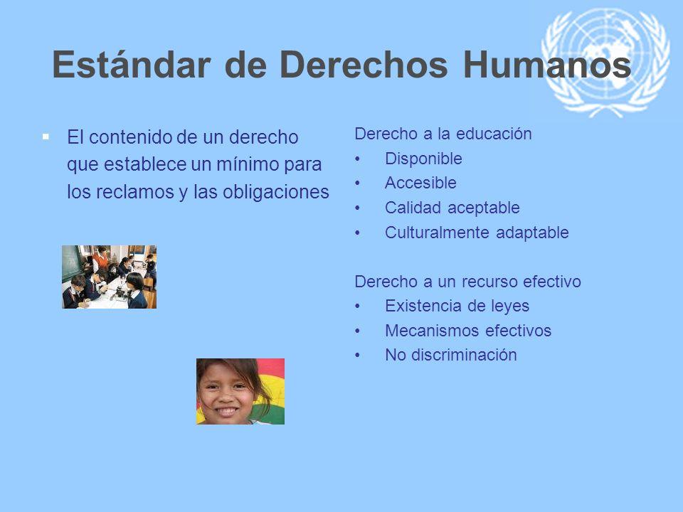 Estándar de Derechos Humanos El contenido de un derecho que establece un mínimo para los reclamos y las obligaciones Derecho a la educación Disponible