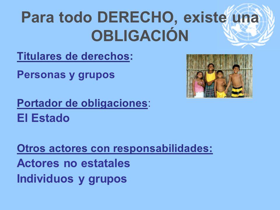 Para todo DERECHO, existe una OBLIGACIÓN Titulares de derechos: Personas y grupos Portador de obligaciones: El Estado Otros actores con responsabilida