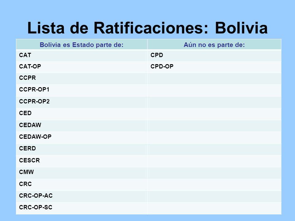 Lista de Ratificaciones: Bolivia Bolivia es Estado parte de:Aún no es parte de: CATCPD CAT-OPCPD-OP CCPR CCPR-OP1 CCPR-OP2 CED CEDAW CEDAW-OP CERD CES