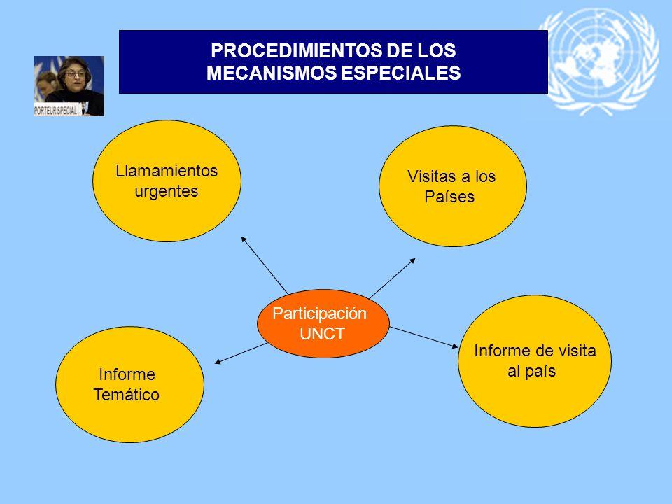 Llamamientos urgentes Visitas a los Países Informe Temático Informe de visita al país PROCEDIMIENTOS DE LOS MECANISMOS ESPECIALES Participación UNCT
