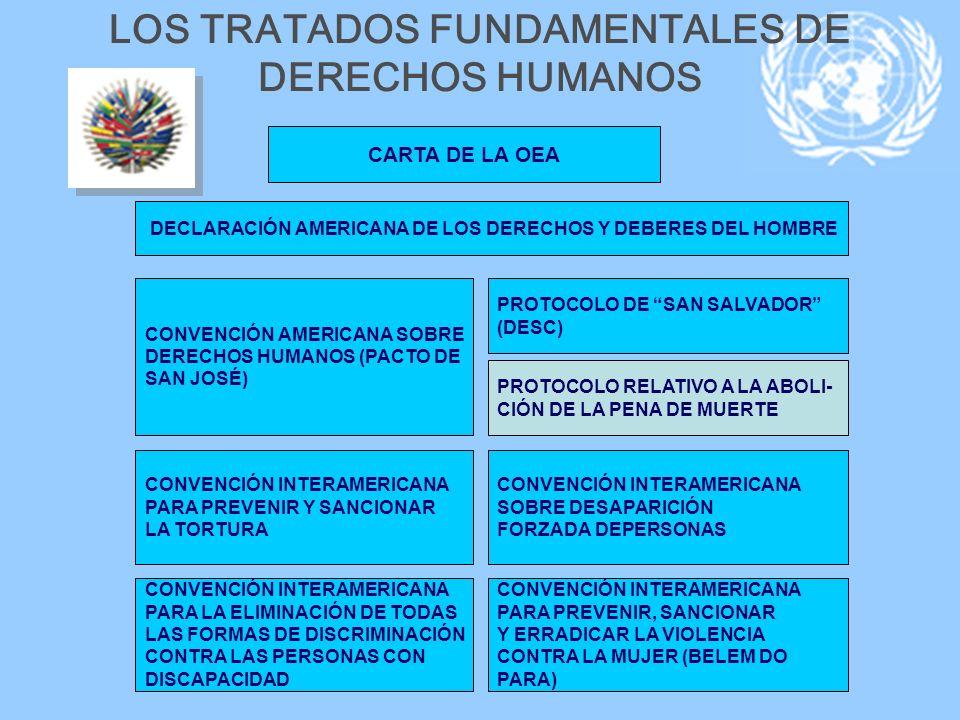 LOS TRATADOS FUNDAMENTALES DE DERECHOS HUMANOS CARTA DE LA OEA DECLARACIÓN AMERICANA DE LOS DERECHOS Y DEBERES DEL HOMBRE CONVENCIÓN AMERICANA SOBRE D