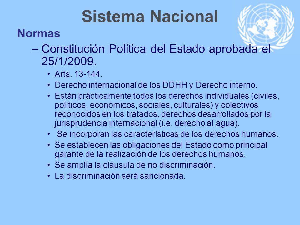 Sistema Nacional Normas –Constitución Política del Estado aprobada el 25/1/2009. Arts. 13-144. Derecho internacional de los DDHH y Derecho interno. Es