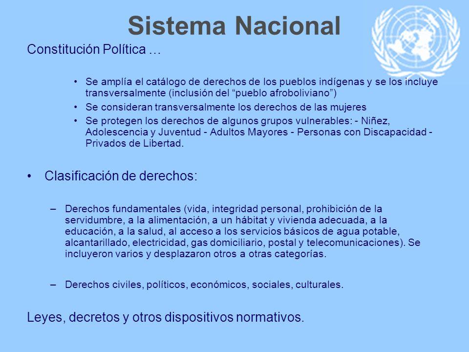 Sistema Nacional Constitución Política … Se amplía el catálogo de derechos de los pueblos indígenas y se los incluye transversalmente (inclusión del p
