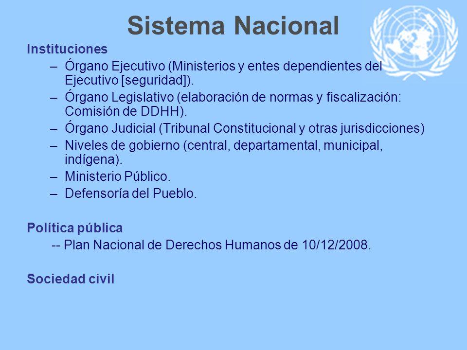 Sistema Nacional Instituciones –Órgano Ejecutivo (Ministerios y entes dependientes del Ejecutivo [seguridad]). –Órgano Legislativo (elaboración de nor