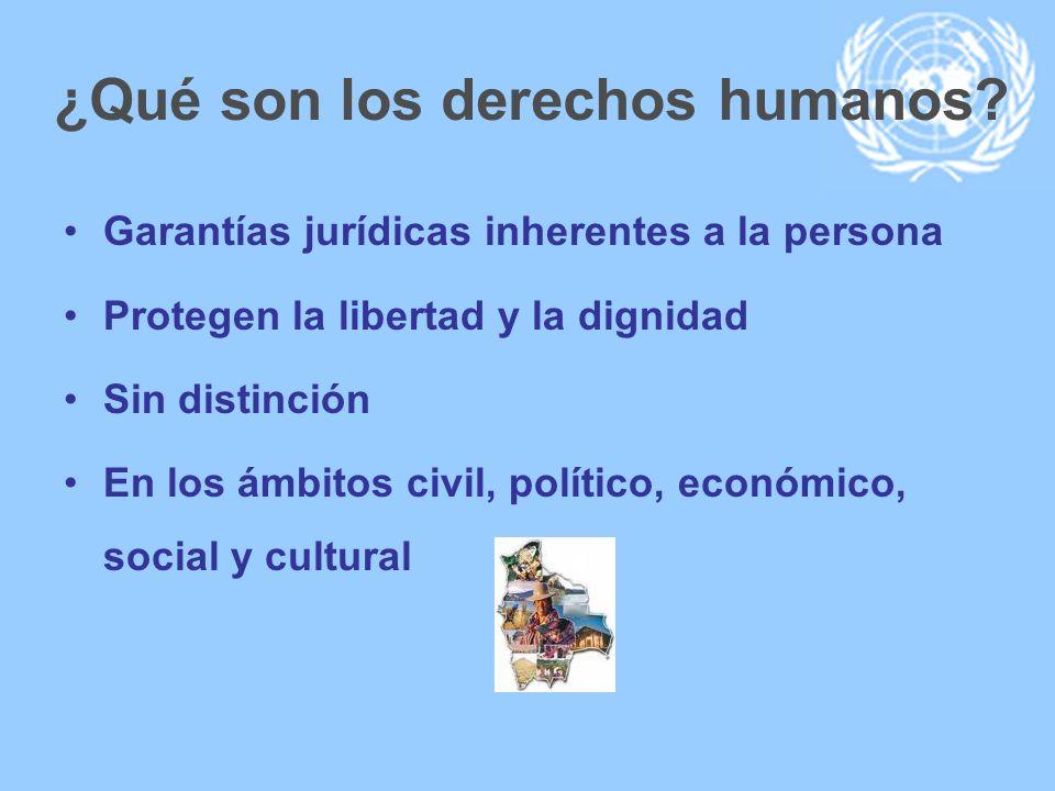 ¿Qué son los derechos humanos? Garantías jurídicas inherentes a la persona Protegen la libertad y la dignidad Sin distinción En los ámbitos civil, pol