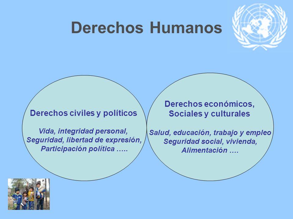 Derechos Humanos Derechos civiles y políticos Vida, integridad personal, Seguridad, libertad de expresión, Participación política ….. Derechos económi