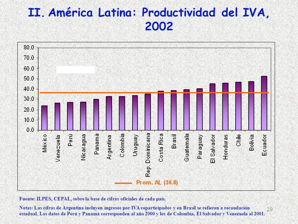 28 II.Carga tributaria y PIB per capita, 2002 Fuente: CEPAL para cifras de PIB y elaboración propia sobre la base de cifras oficiales de cada país par