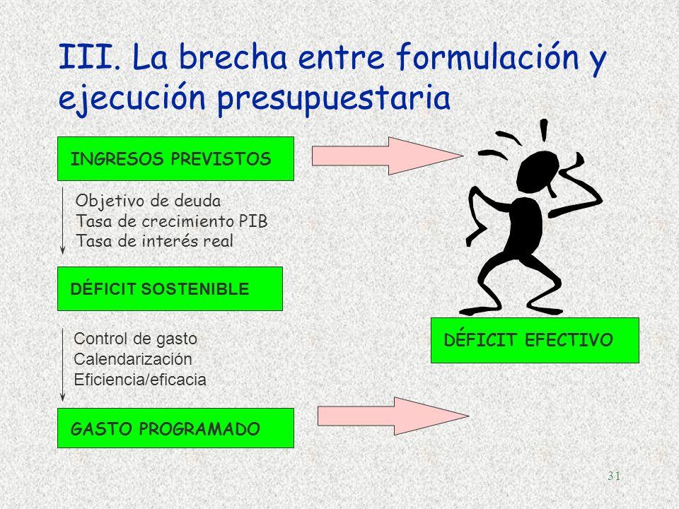 30 Promedio Tasas de variaciónDesviación estándar Ingresos tributarios PIBRelación Ingresos tributarios PIBRelación Argentina (1994-2004) 3.31.32.615.