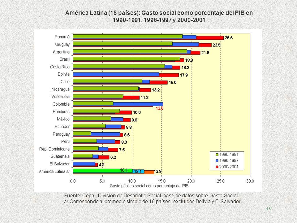 48 IV. Hacia una mayor calidad del gasto El objetivo es más bien evitar el gasto público pro-cíclico… Clasificadores generalesProtección social 1. Ser