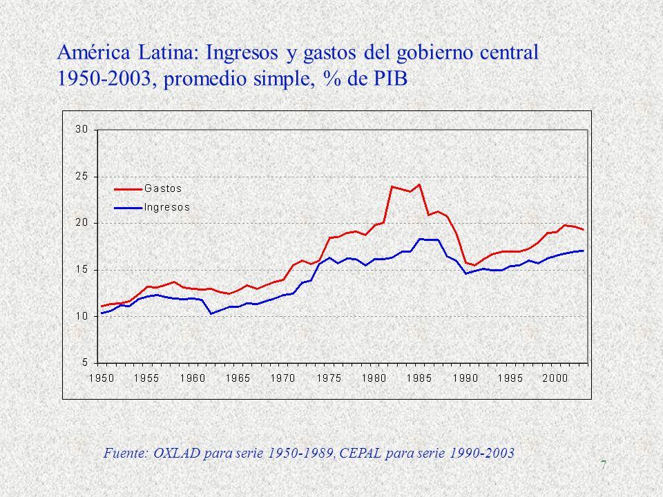 6 América Latina: Evolución del Gobierno Central §Cuando la base de comparación es 1980: l El aumento se circunscribe a los países de menor tamaño ini