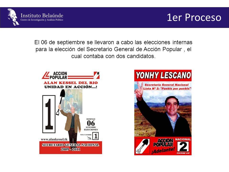 1er Proceso El 06 de septiembre se llevaron a cabo las elecciones internas para la elección del Secretario General de Acción Popular, el cual contaba