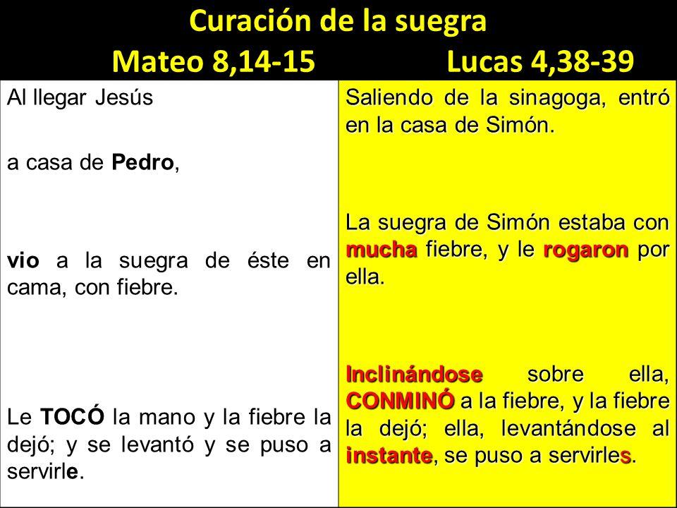 Curación de la suegra Mateo 8,14-15 Lucas 4,38-39 Al llegar Jesús a casa de Pedro, vio a la suegra de éste en cama, con fiebre. Le TOCÓ la mano y la f