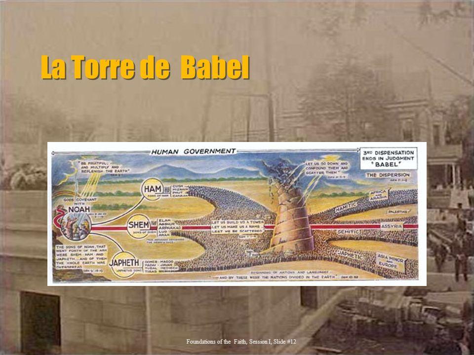 La Torre de Babel Foundations of the Faith, Session I, Slide #12