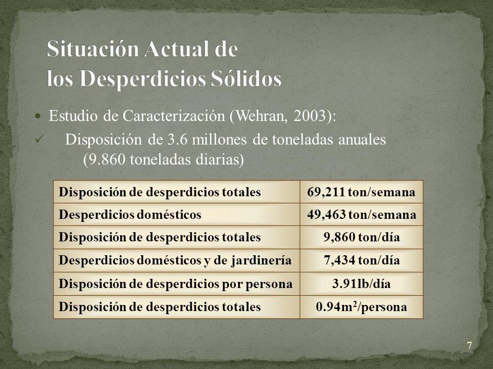Estudio de Caracterización (Wehran, 2003): Disposición de 3.6 millones de toneladas anuales (9.860 toneladas diarias) 7 Disposición de desperdicios to
