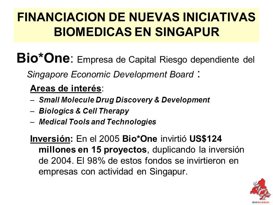 www.zfbiolabs.com CASO CONCRETO : UTILIZACIÓN DEL PEZ CEBRA EN LA INVESTIGACIÓN BIOMÉDICA