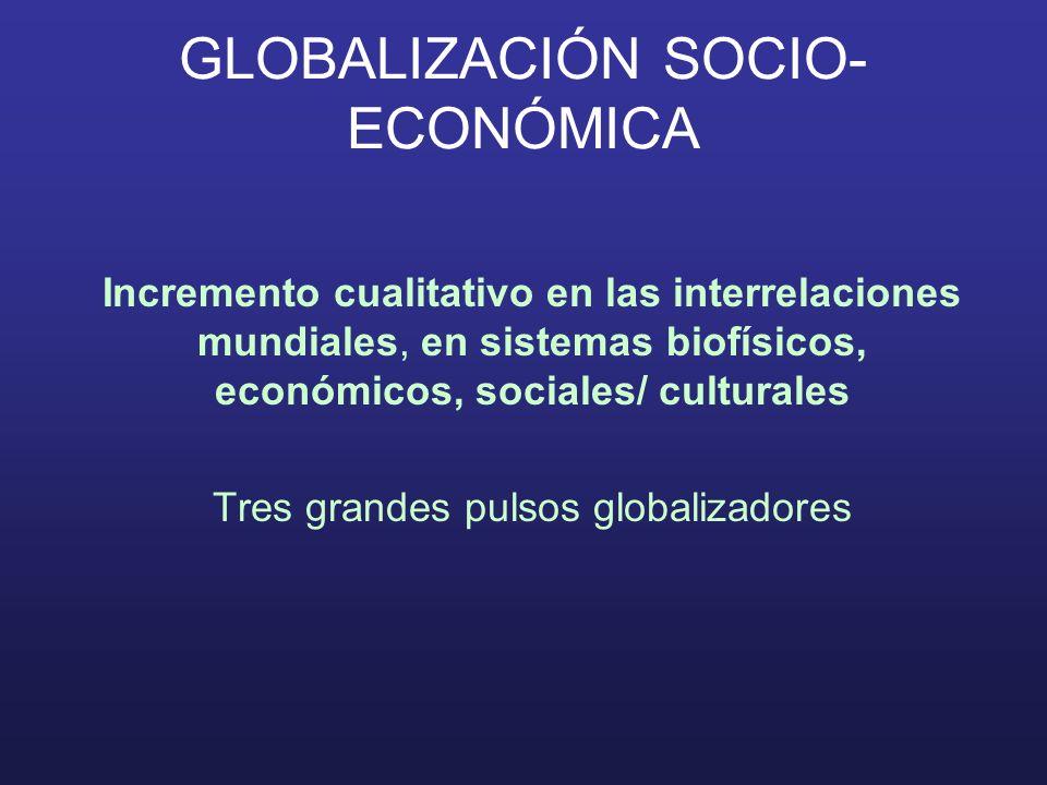 GLOBALIZACIÓN SOCIO- ECONÓMICA Incremento cualitativo en las interrelaciones mundiales, en sistemas biofísicos, económicos, sociales/ culturales Tres
