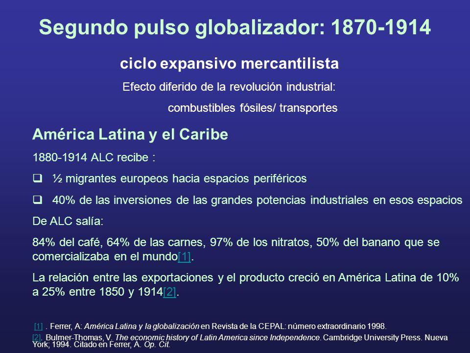 Segundo pulso globalizador: 1870-1914 América Latina y el Caribe 1880-1914 ALC recibe : ½ migrantes europeos hacia espacios periféricos 40% de las inv
