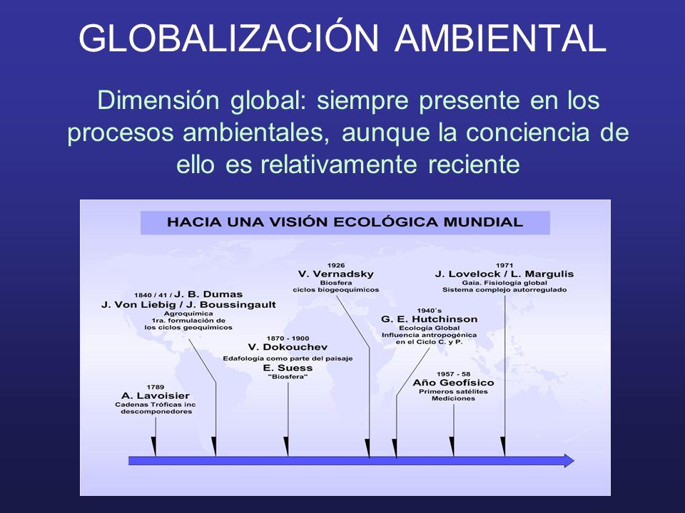 EL CAMBIO CLIMÁTICO EN AMÉRICA LATINA Y EL CARIBE UNA AMENAZA En las 3 últimas décadas: 108 mil fallecimientos > 12 millones de afectados Pérdidas > US$ 50 mil millones