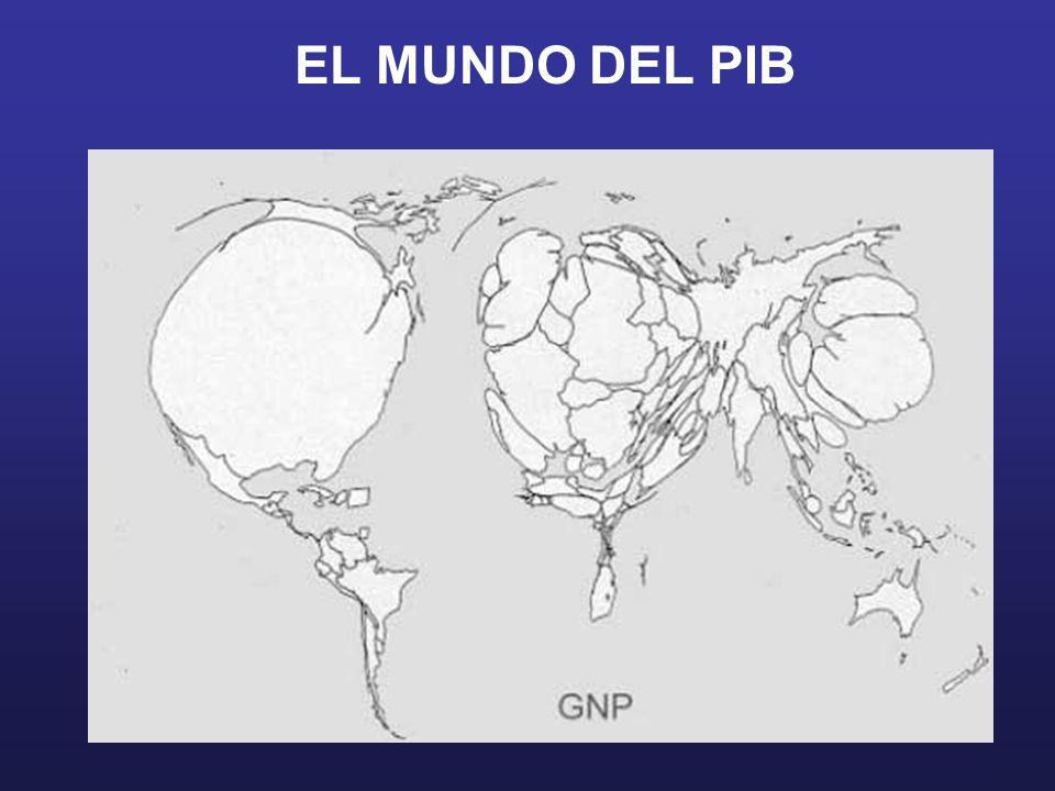 EL MUNDO DEL PIB