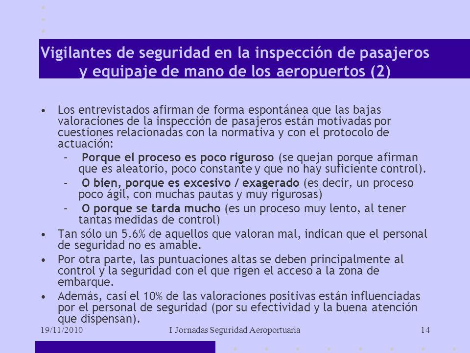 19/11/2010I Jornadas Seguridad Aeroportuaria14 Vigilantes de seguridad en la inspección de pasajeros y equipaje de mano de los aeropuertos (2) Los entrevistados afirman de forma espontánea que las bajas valoraciones de la inspección de pasajeros están motivadas por cuestiones relacionadas con la normativa y con el protocolo de actuación: – Porque el proceso es poco riguroso (se quejan porque afirman que es aleatorio, poco constante y que no hay suficiente control).